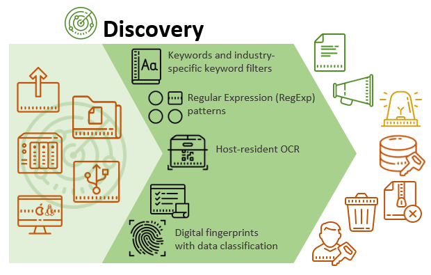 DeviceLock Discovery (DLDS)